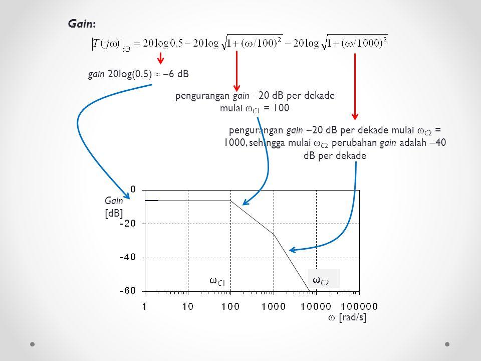 Gain: gain 20log(0,5)   6 dB pengurangan gain  20 dB per dekade mulai  C1 = 100 pengurangan gain  20 dB per dekade mulai  C2 = 1000, sehingga mu