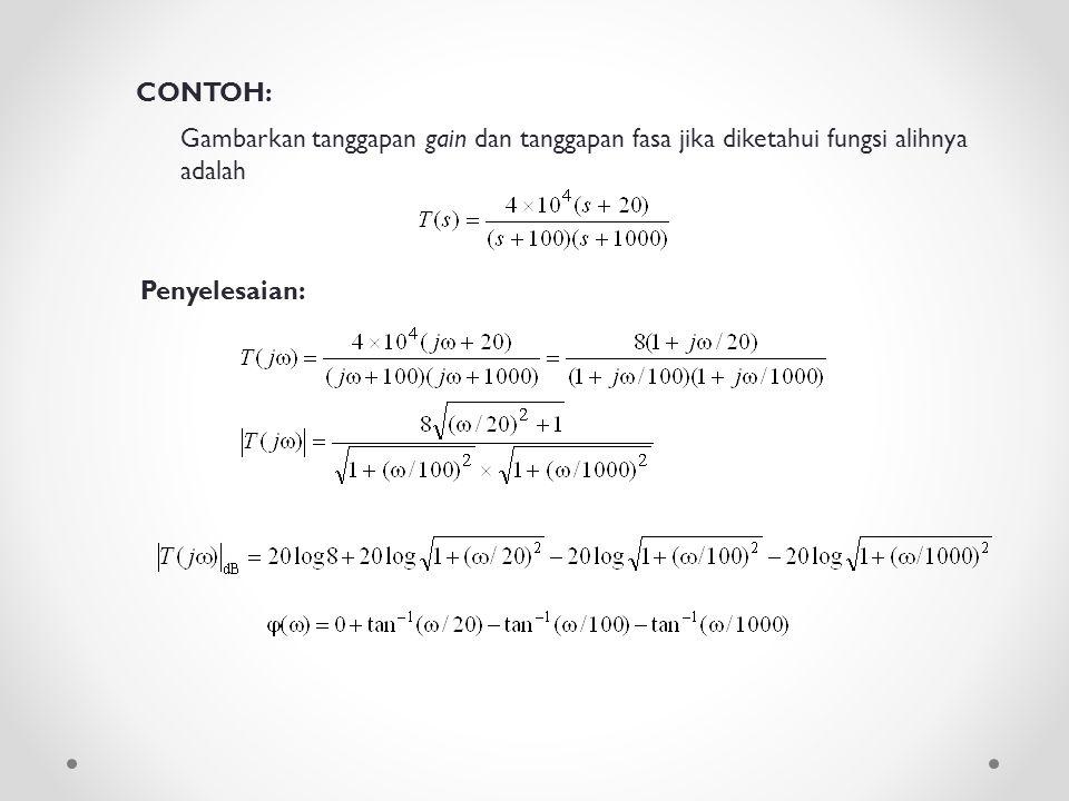 CONTOH: Gambarkan tanggapan gain dan tanggapan fasa jika diketahui fungsi alihnya adalah Penyelesaian: