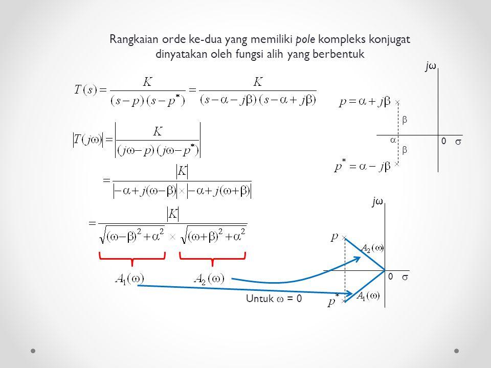 Rangkaian orde ke-dua yang memiliki pole kompleks konjugat dinyatakan oleh fungsi alih yang berbentuk   0     jj   0  jj Untuk  = 0
