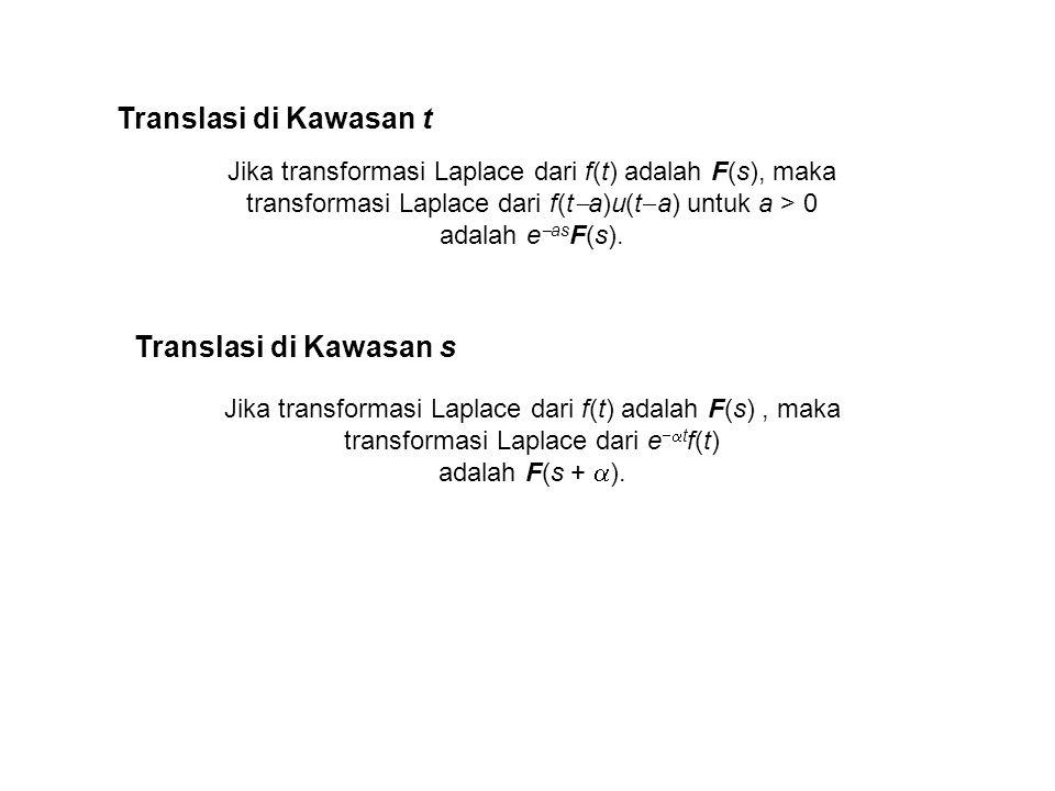 Translasi di Kawasan t Jika transformasi Laplace dari f(t) adalah F(s), maka transformasi Laplace dari f(t  a)u(t  a) untuk a > 0 adalah e  as F(s)