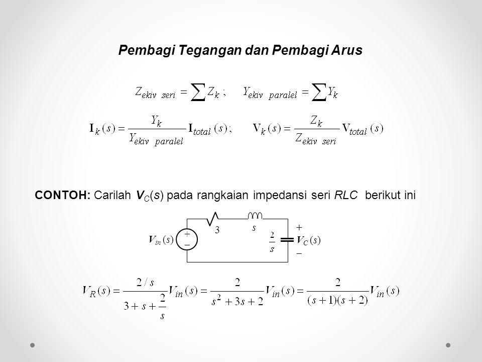 Pembagi Tegangan dan Pembagi Arus CONTOH: Carilah V C (s) pada rangkaian impedansi seri RLC berikut ini s 3 ++ + V C (s)  V in (s)