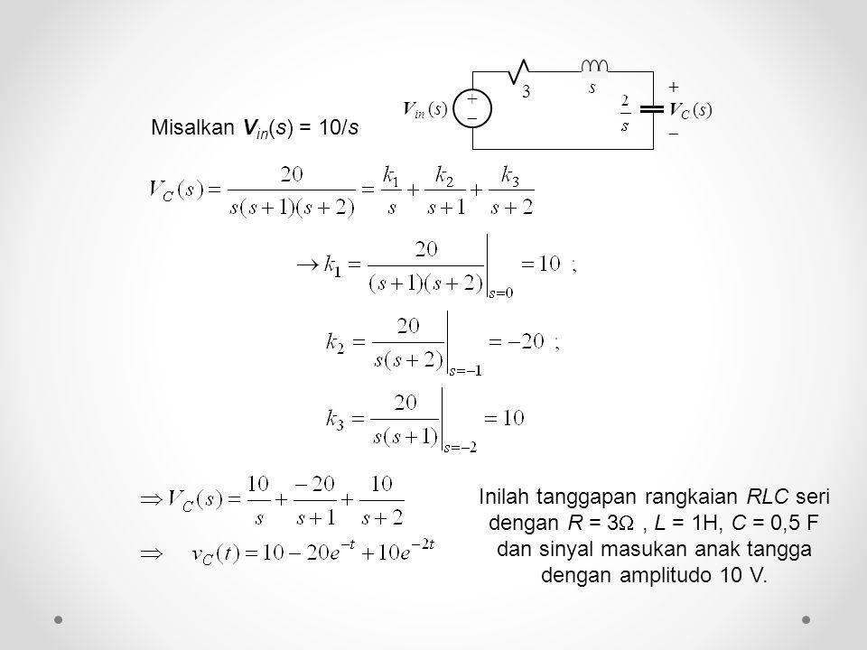 Misalkan V in (s) = 10/s Inilah tanggapan rangkaian RLC seri dengan R = 3 , L = 1H, C = 0,5 F dan sinyal masukan anak tangga dengan amplitudo 10 V. s