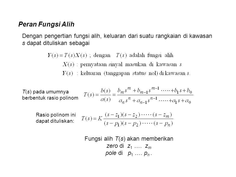Dengan pengertian fungsi alih, keluaran dari suatu rangkaian di kawasan s dapat dituliskan sebagai Fungsi alih T(s) akan memberikan zero di z 1 …. z m