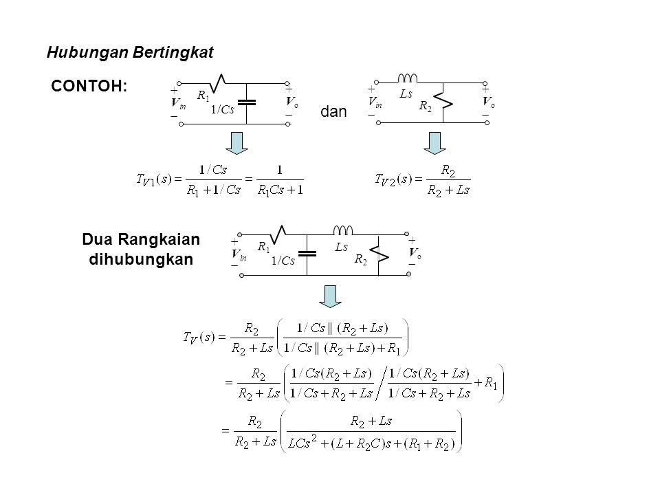 CONTOH: R1R1 + V in  1/Cs +Vo+Vo R2R2 Ls +Vo+Vo + V in  R1R1 + V in  1/Cs R2R2 Ls +Vo+Vo Hubungan Bertingkat dan Dua Rangkaian dihubungkan