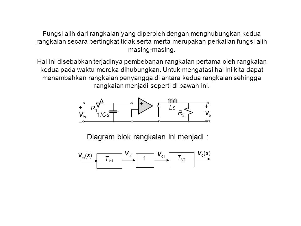 Fungsi alih dari rangkaian yang diperoleh dengan menghubungkan kedua rangkaian secara bertingkat tidak serta merta merupakan perkalian fungsi alih mas