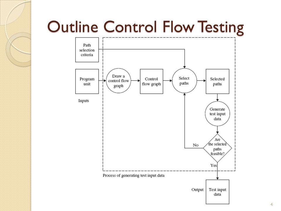 Simbol Control Flow Graph (CFG) 5