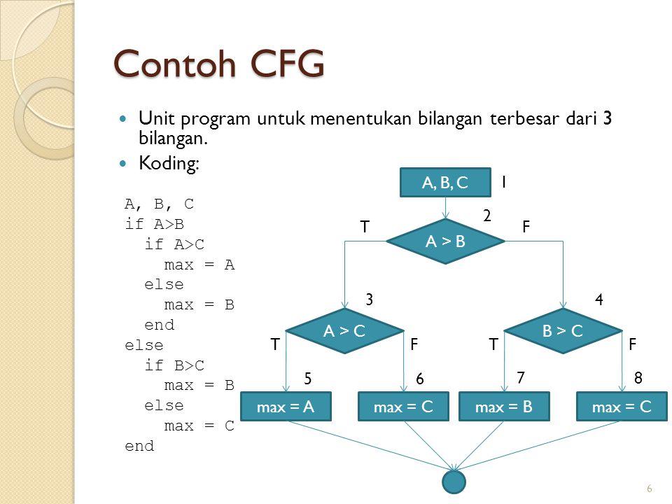 Contoh CFG Unit program untuk menentukan bilangan terbesar dari 3 bilangan. Koding: 6 A, B, C if A>B if A>C max = A else max = B end else if B>C max =