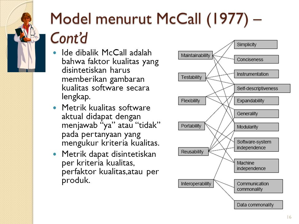 Model menurut McCall (1977) – Cont'd Ide dibalik McCall adalah bahwa faktor kualitas yang disintetiskan harus memberikan gambaran kualitas software se