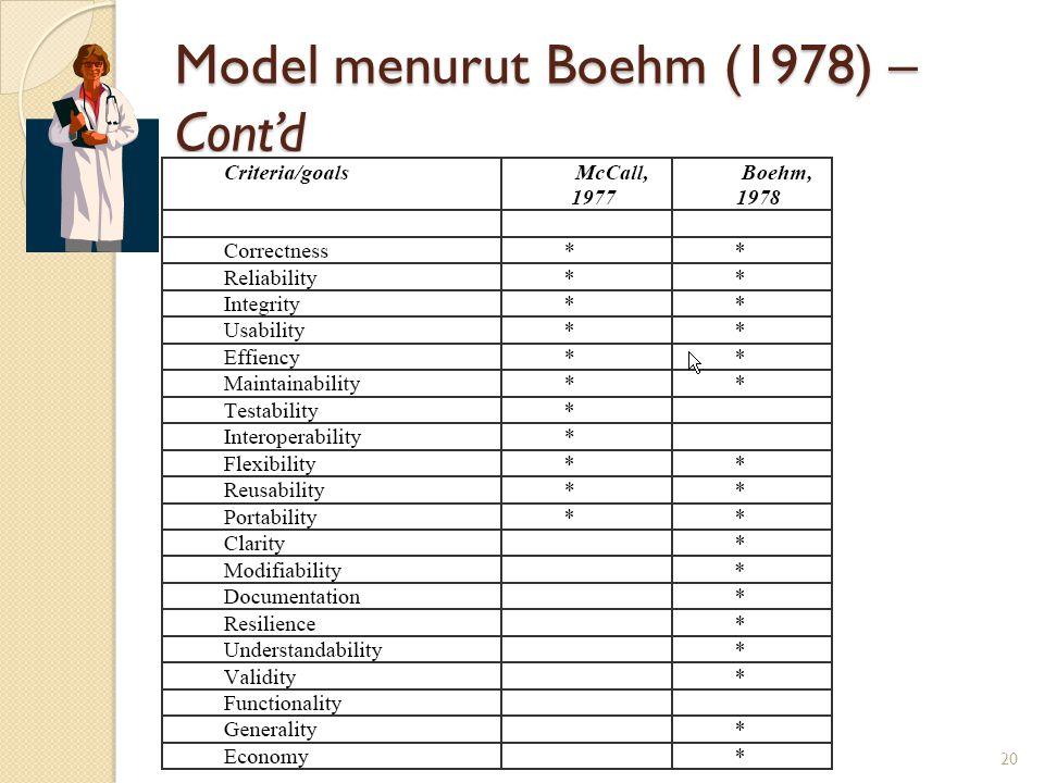 Model menurut Boehm (1978) – Cont'd 20