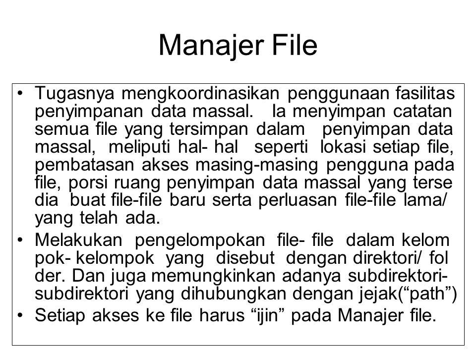 Manajer File Tugasnya mengkoordinasikan penggunaan fasilitas penyimpanan data massal. Ia menyimpan catatan semua file yang tersimpan dalam penyimpan d