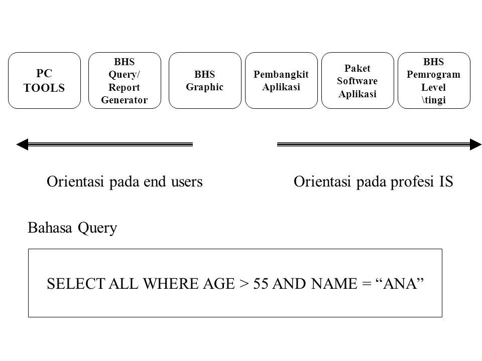 PC TOOLS BHS Query/ Report Generator BHS Graphic Pembangkit Aplikasi Paket Software Aplikasi BHS Pemrogram Level \tingi Orientasi pada end usersOrient