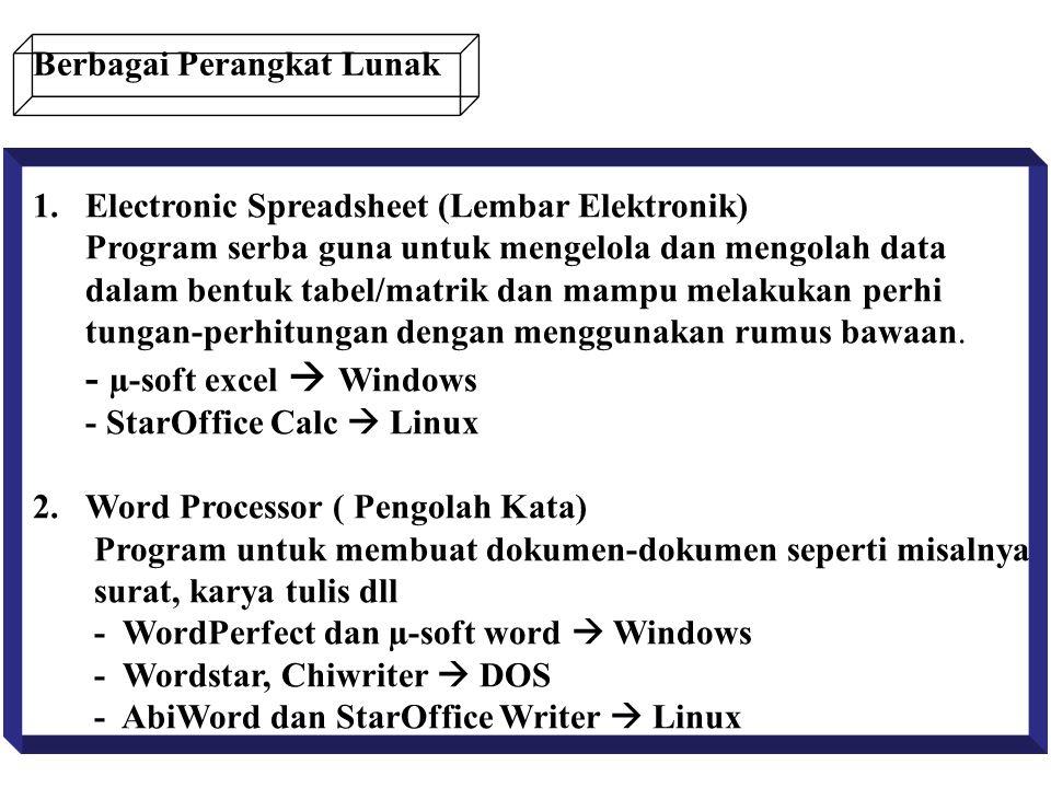 Berbagai Perangkat Lunak 1.Electronic Spreadsheet (Lembar Elektronik) Program serba guna untuk mengelola dan mengolah data dalam bentuk tabel/matrik d
