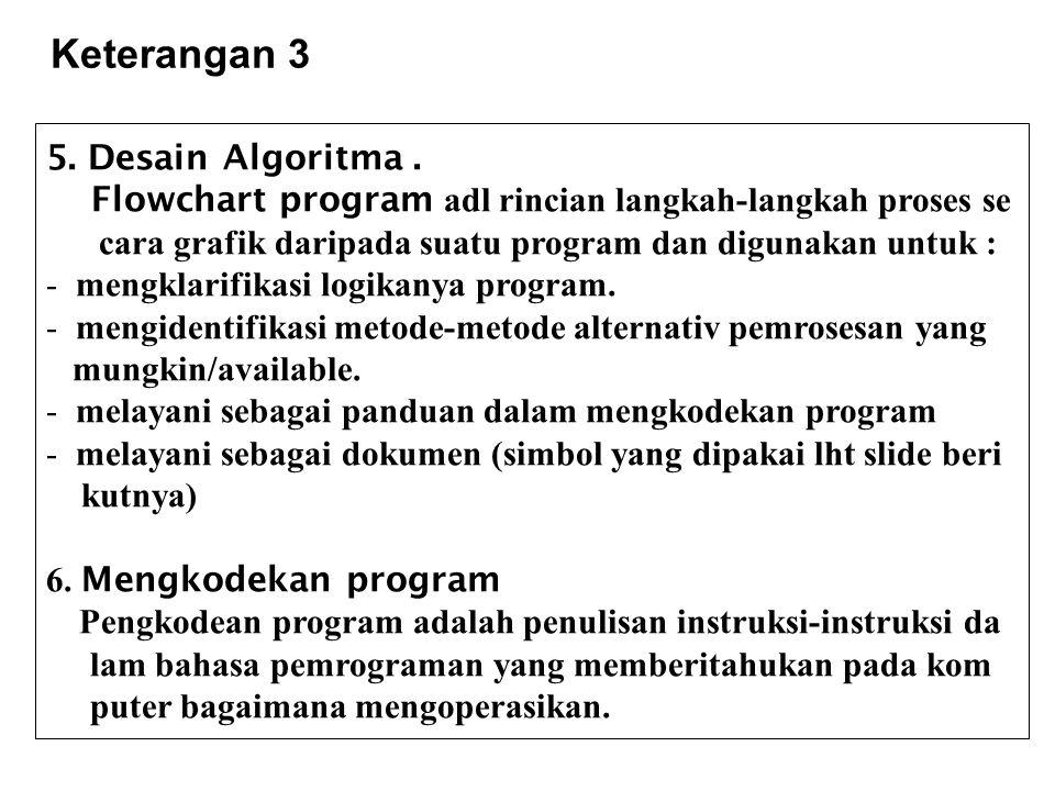 Keterangan 3 5. Desain Algoritma. Flowchart program adl rincian langkah-langkah proses se cara grafik daripada suatu program dan digunakan untuk : - m