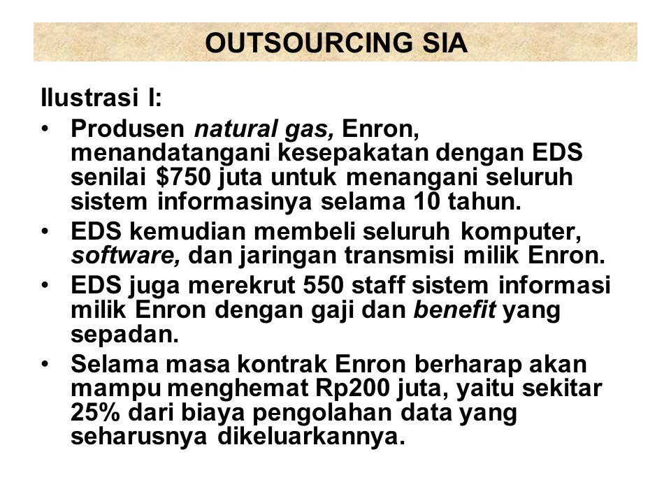 OUTSOURCING SIA Ilustrasi I: Produsen natural gas, Enron, menandatangani kesepakatan dengan EDS senilai $750 juta untuk menangani seluruh sistem infor