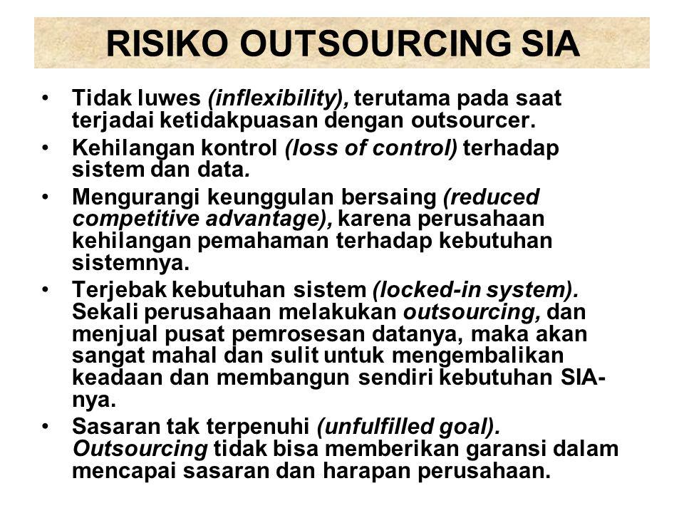 RISIKO OUTSOURCING SIA Tidak luwes (inflexibility), terutama pada saat terjadai ketidakpuasan dengan outsourcer. Kehilangan kontrol (loss of control)