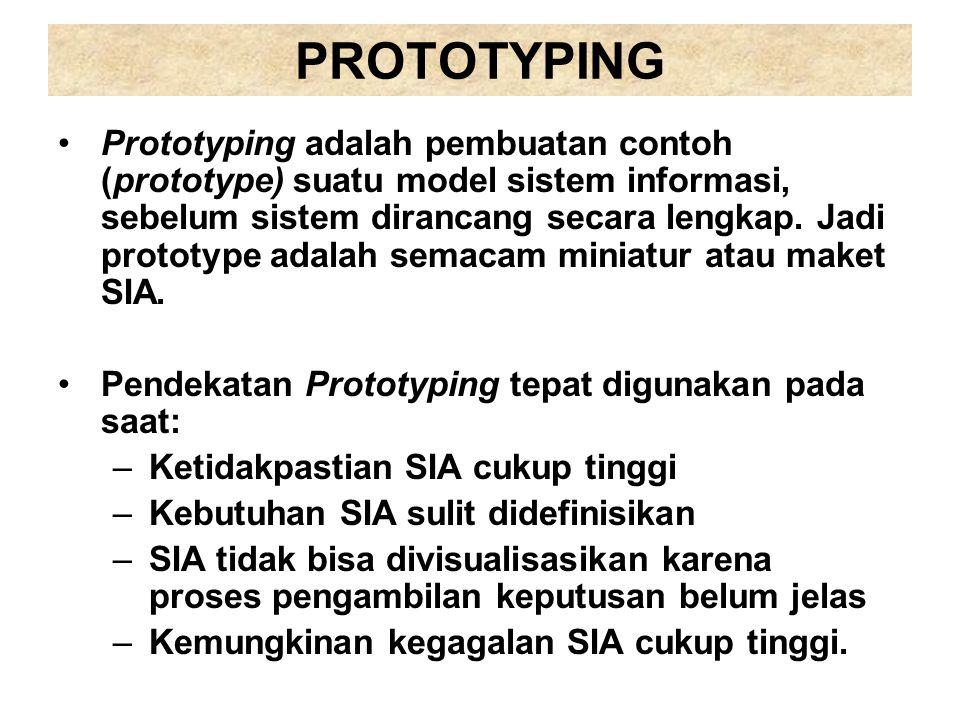 PROTOTYPING Prototyping adalah pembuatan contoh (prototype) suatu model sistem informasi, sebelum sistem dirancang secara lengkap. Jadi prototype adal