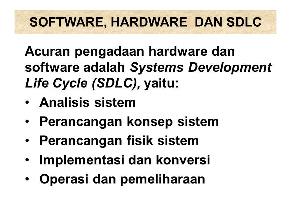 SOFTWARE, HARDWARE DAN SDLC Acuran pengadaan hardware dan software adalah Systems Development Life Cycle (SDLC), yaitu: Analisis sistem Perancangan ko