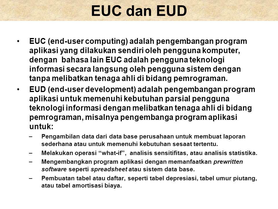 EUC dan EUD EUC (end-user computing) adalah pengembangan program aplikasi yang dilakukan sendiri oleh pengguna komputer, dengan bahasa lain EUC adalah