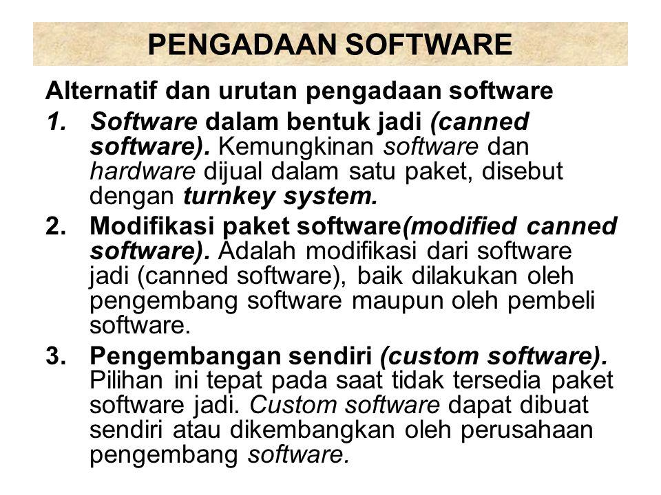 PENGADAAN SOFTWARE Alternatif dan urutan pengadaan software 1.Software dalam bentuk jadi (canned software). Kemungkinan software dan hardware dijual d
