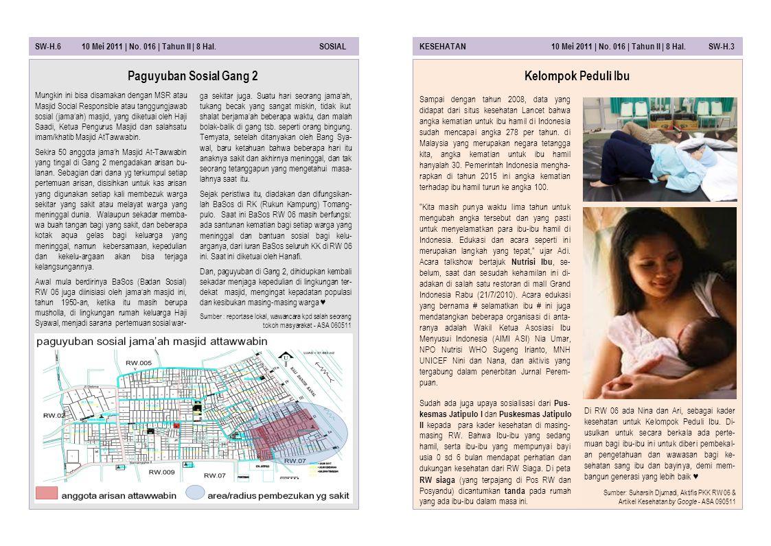 SW-H.4 10 Mei 2011 | No.016 | Tahun II | 8 Hal. SOSIAL-RELIGIPEMBERDAYAAN 10 Mei 2011 | No.