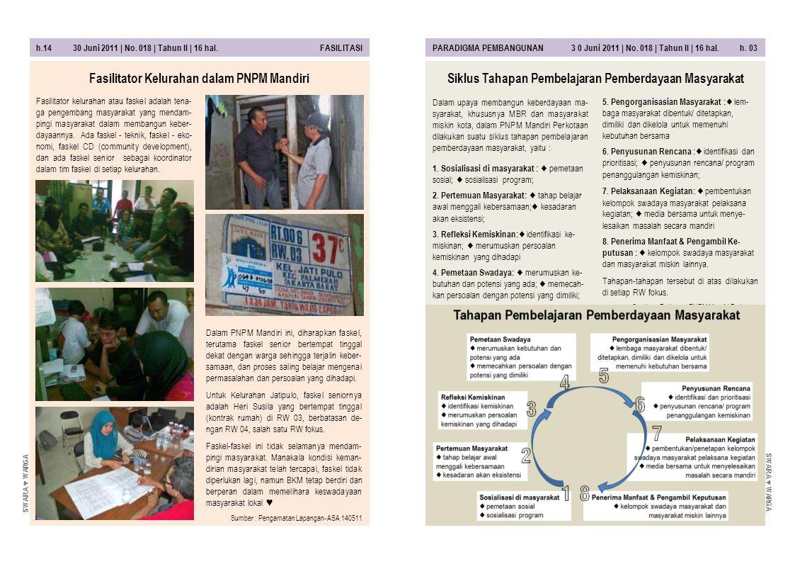 h.14 30 Juni 2011 | No. 018 | Tahun II | 16 hal. FASILITASIPARADIGMA PEMBANGUNAN 3 0 Juni 2011 | No. 018 | Tahun II | 16 hal. h. 03 Dalam PNPM Mandiri