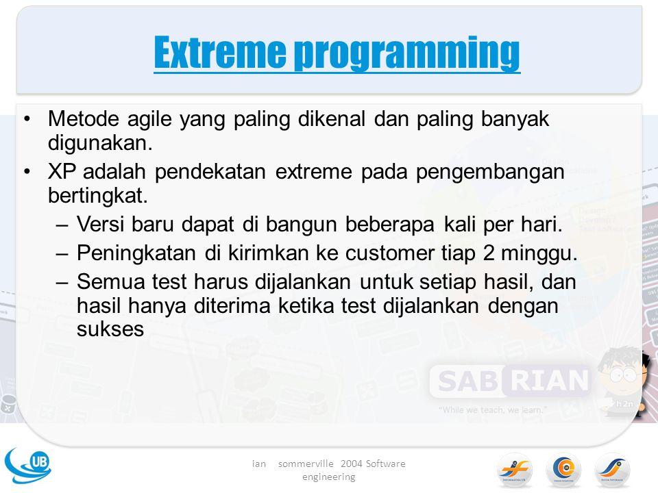 Extreme programming Metode agile yang paling dikenal dan paling banyak digunakan.