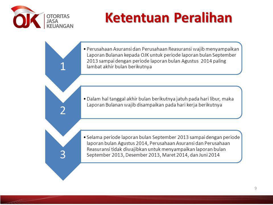 Ketentuan Peralihan 9 1 Perusahaan Asuransi dan Perusahaan Reasuransi wajib menyampaikan Laporan Bulanan kepada OJK untuk periode laporan bulan Septem