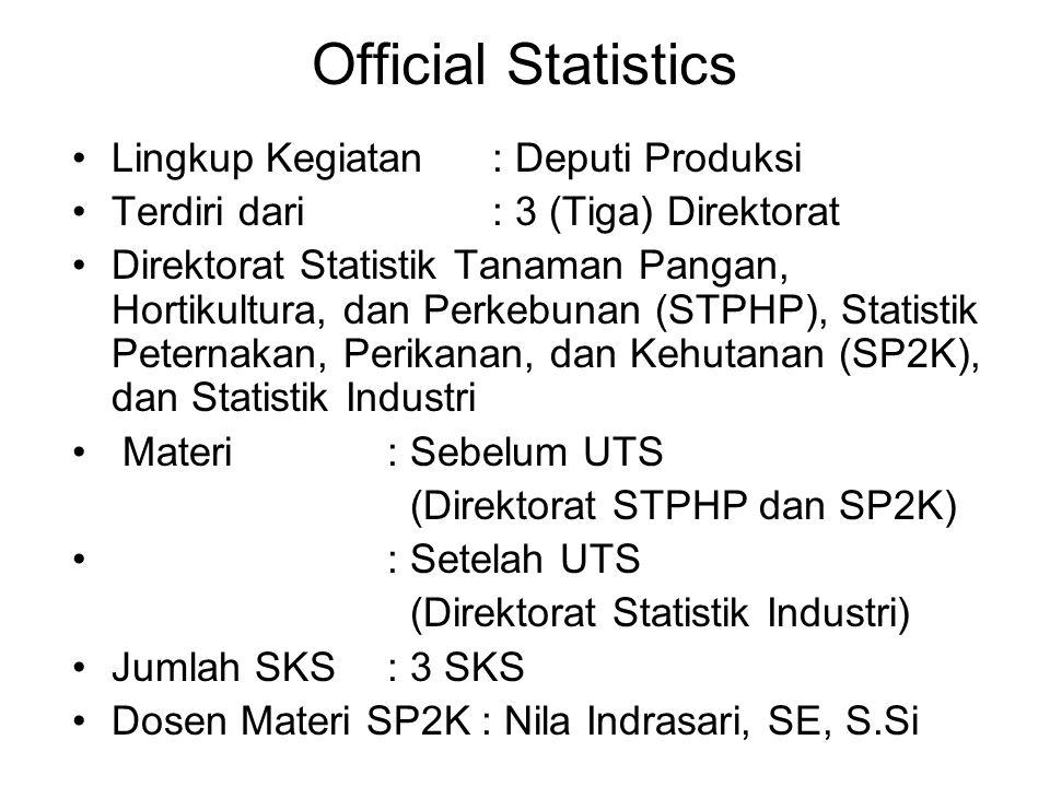 Official Statistics Lingkup Kegiatan : Deputi Produksi Terdiri dari: 3 (Tiga) Direktorat Direktorat Statistik Tanaman Pangan, Hortikultura, dan Perkeb
