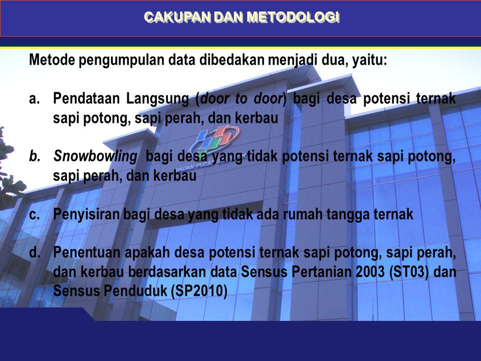 CAKUPAN DAN METODOLOGI Metode pengumpulan data dibedakan menjadi dua, yaitu: a.Pendataan Langsung ( door to door ) bagi desa potensi ternak sapi poton