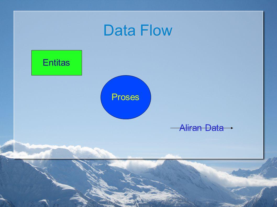 Data Flow Proses Entitas Aliran Data