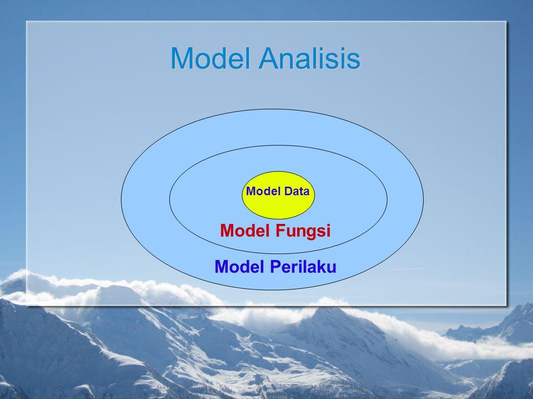 Pemodelan Data Entity Relationship Diagram – Entitas + Atribut – Relasi Schema Diagram (Relational Diagram) – Data objek + Atribut
