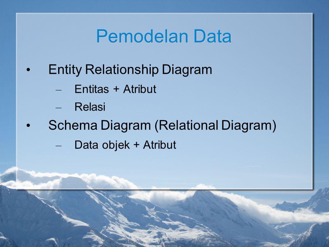 Entity Relational Diagram Relasi Entitas Atrib ut