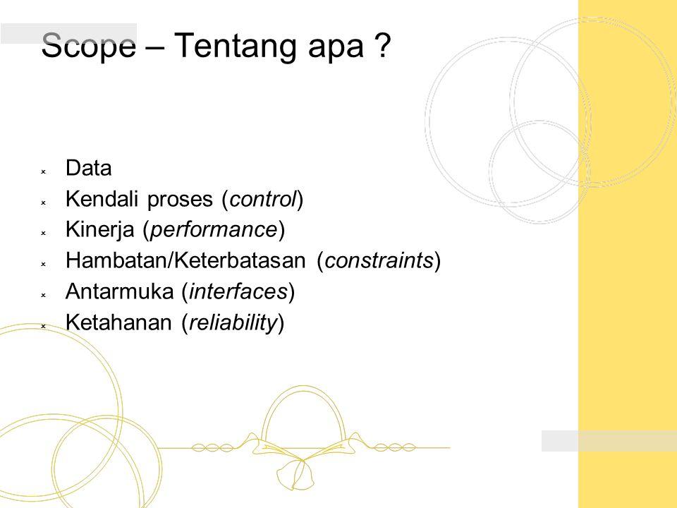 Scope – Tentang apa ?  Data  Kendali proses (control)  Kinerja (performance)  Hambatan/Keterbatasan (constraints)  Antarmuka (interfaces)  Ketah