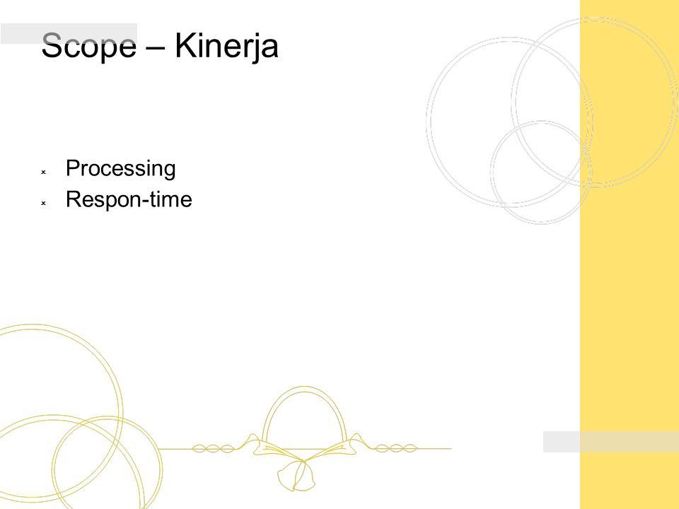 Scope – Kinerja  Processing  Respon-time