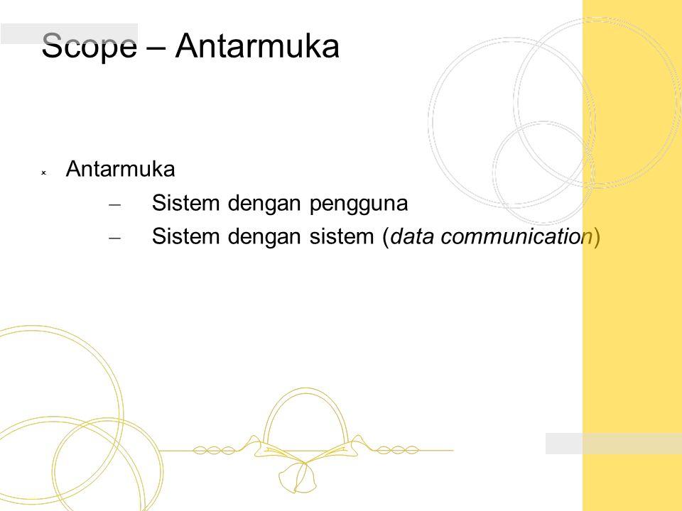 Scope – Antarmuka  Antarmuka – Sistem dengan pengguna – Sistem dengan sistem (data communication)