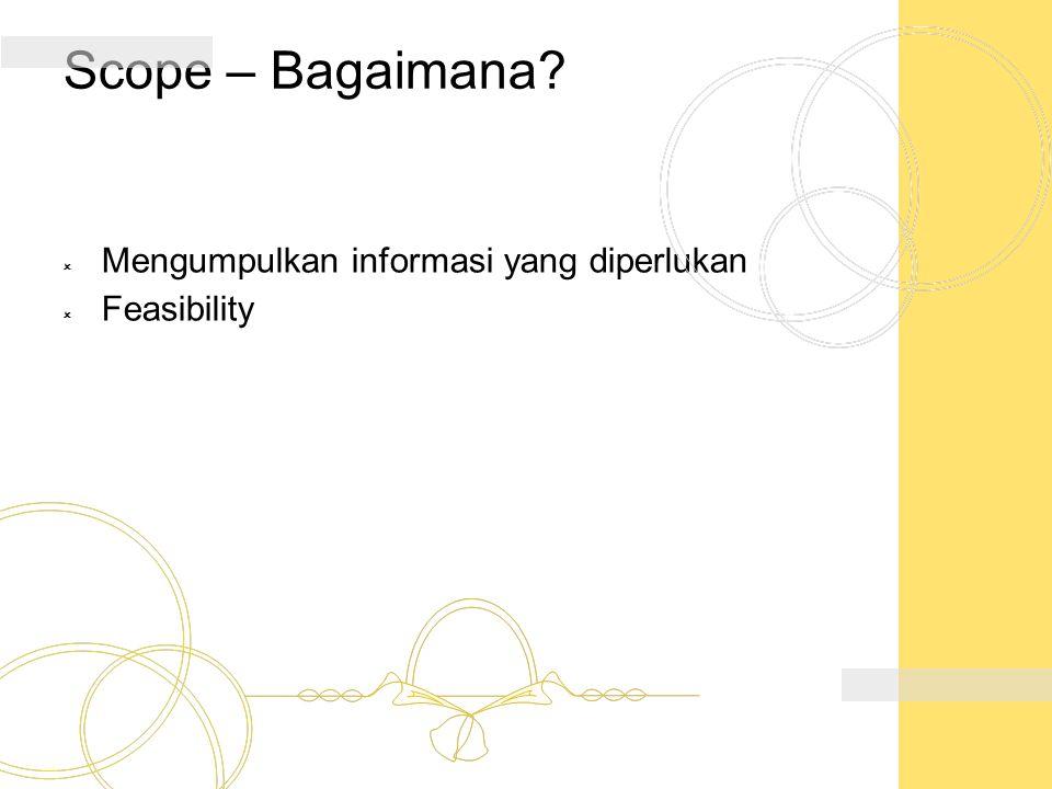 Informasi yang diperlukan  Cara – Wawancara/Pertemuan Awal – Observasi  Tujuan – Membatasi gap komunikasi yang terjadi