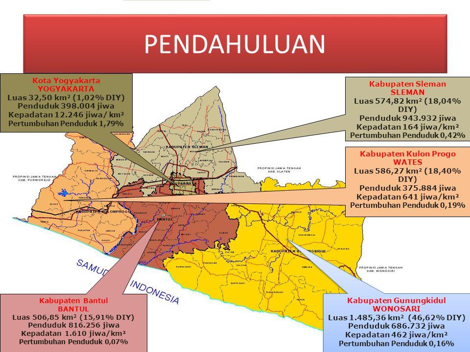 PENDAHULUAN Kota Yogyakarta YOGYAKARTA Luas 32,50 km 2 (1,02% DIY) Penduduk 398.004 jiwa Kepadatan 12.246 jiwa/ km² Pertumbuhan Penduduk 1,79% Kabupat