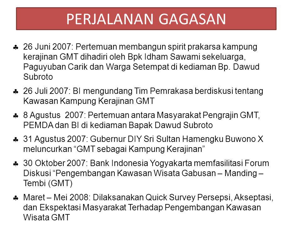 PERJALANAN GAGASAN  26 Juni 2007: Pertemuan membangun spirit prakarsa kampung kerajinan GMT dihadiri oleh Bpk Idham Sawami sekeluarga, Paguyuban Cari