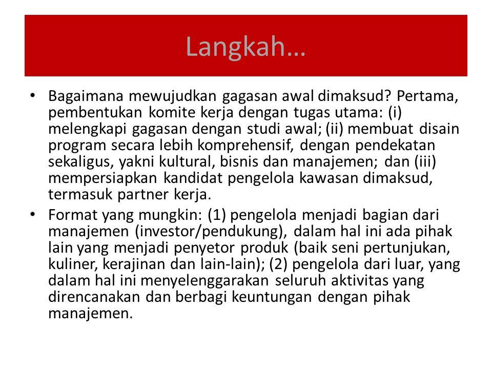 GABUSAN MANDING TEMBI ( GMT ) Terlelatak di Jl.Parangtritis Km 8 sd 11 Yogyakarta, merupakan jalan propinsi dari kota di tempuh 15 menit.