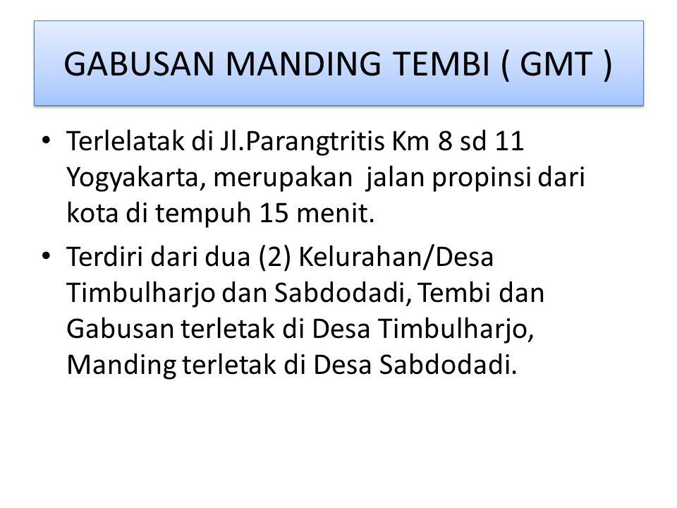 GABUSAN MANDING TEMBI ( GMT ) Terlelatak di Jl.Parangtritis Km 8 sd 11 Yogyakarta, merupakan jalan propinsi dari kota di tempuh 15 menit. Terdiri dari