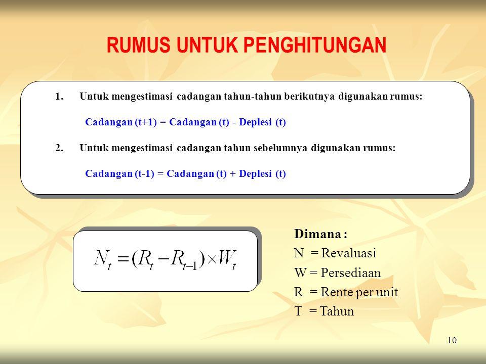 10 RUMUS UNTUK PENGHITUNGAN 1.Untuk mengestimasi cadangan tahun-tahun berikutnya digunakan rumus: Cadangan (t+1) = Cadangan (t) - Deplesi (t) 2.Untuk