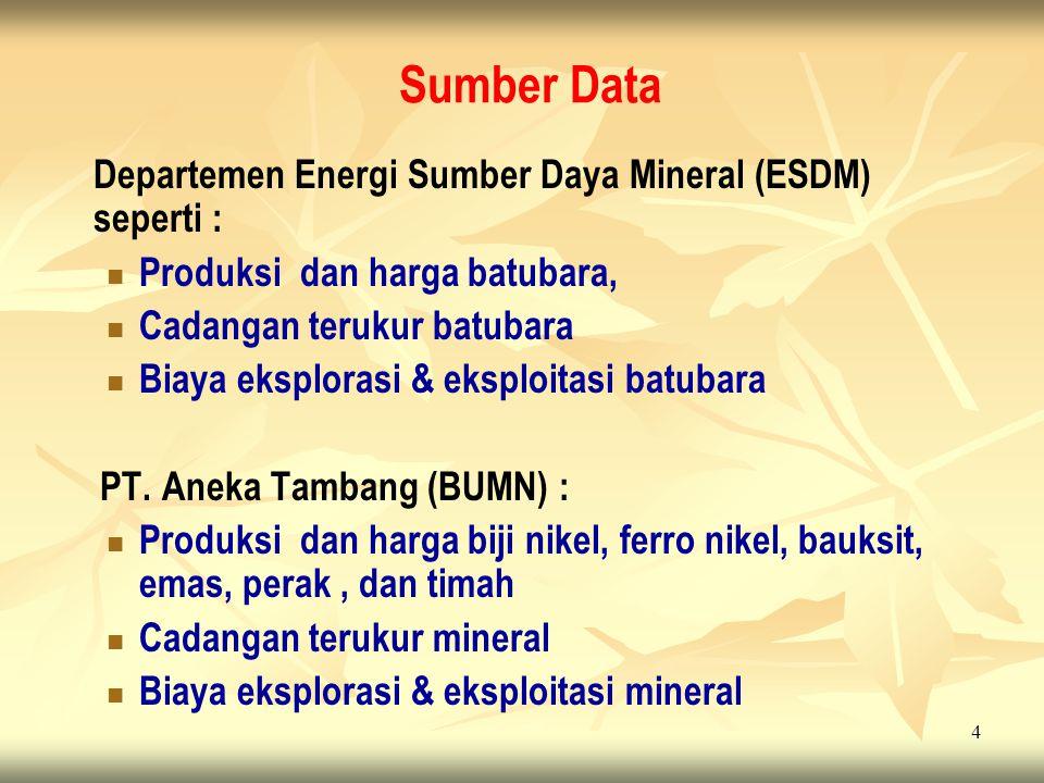 4 Sumber Data Departemen Energi Sumber Daya Mineral (ESDM) seperti : Produksi dan harga batubara, Cadangan terukur batubara Biaya eksplorasi & eksploi