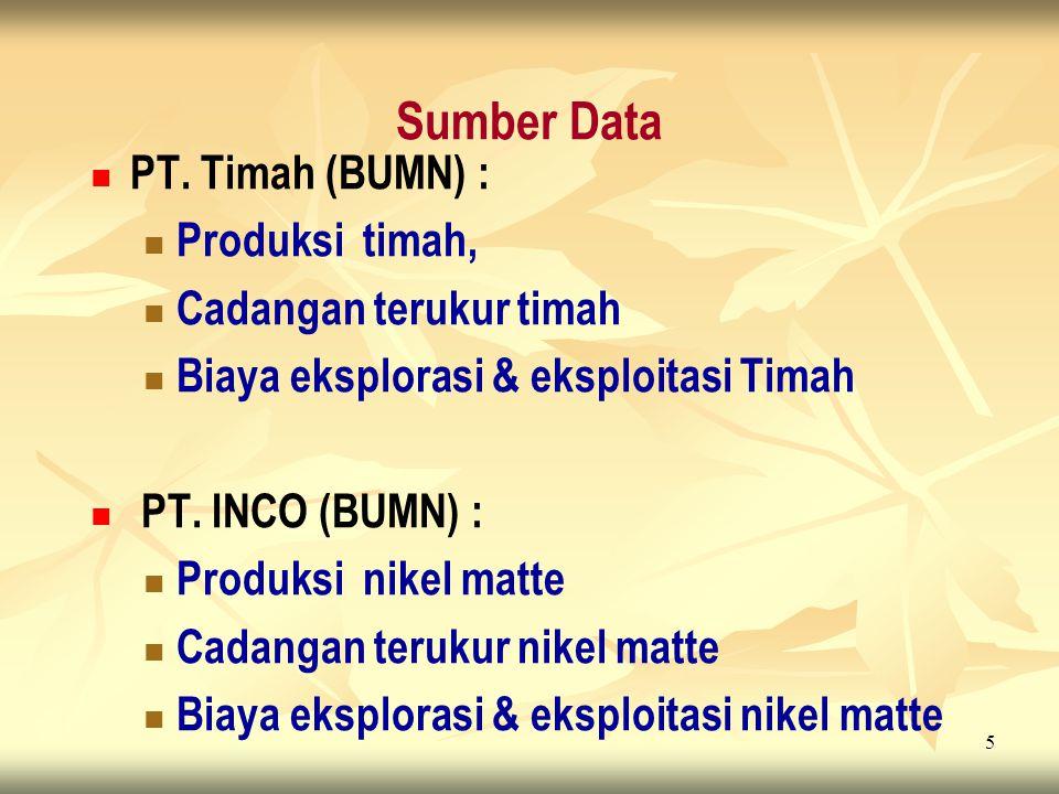 5 Sumber Data PT. Timah (BUMN) : Produksi timah, Cadangan terukur timah Biaya eksplorasi & eksploitasi Timah PT. INCO (BUMN) : Produksi nikel matte Ca