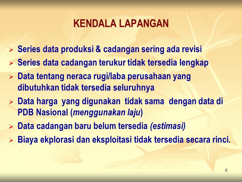 6 KENDALA LAPANGAN   Series data produksi & cadangan sering ada revisi   Series data cadangan terukur tidak tersedia lengkap   Data tentang nera