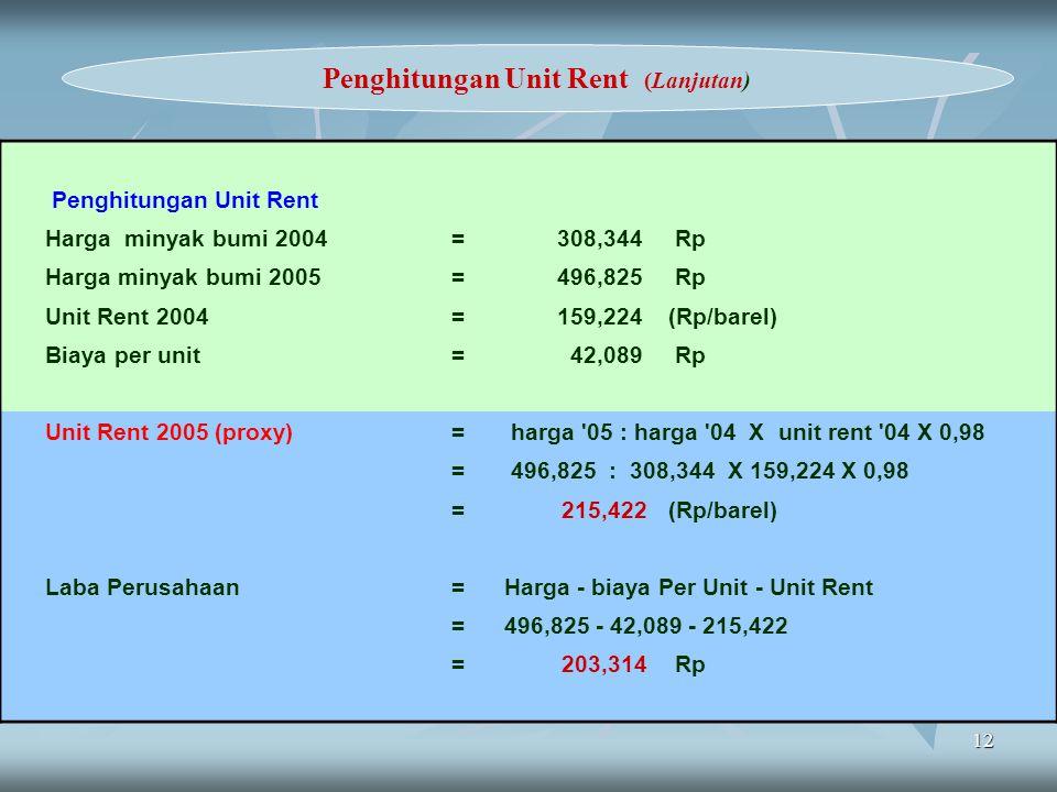 12 Penghitungan Unit Rent (Lanjutan) Penghitungan Unit Rent Harga minyak bumi 2004= 308,344 Rp Harga minyak bumi 2005= 496,825 Rp Unit Rent 2004= 159,