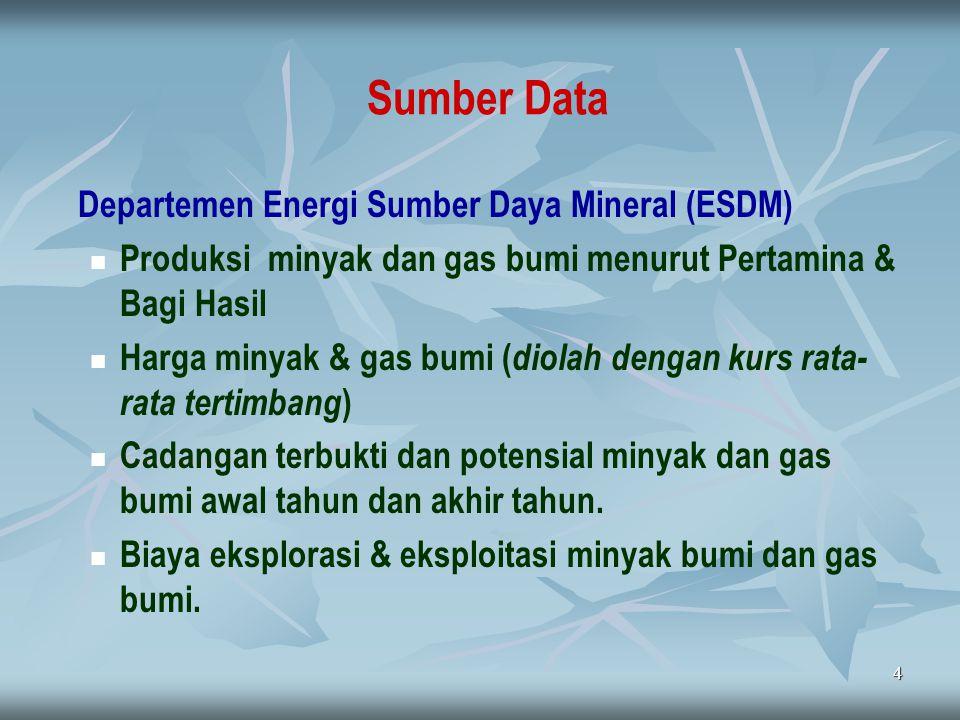 4 Sumber Data Departemen Energi Sumber Daya Mineral (ESDM) Produksi minyak dan gas bumi menurut Pertamina & Bagi Hasil Harga minyak & gas bumi ( diola