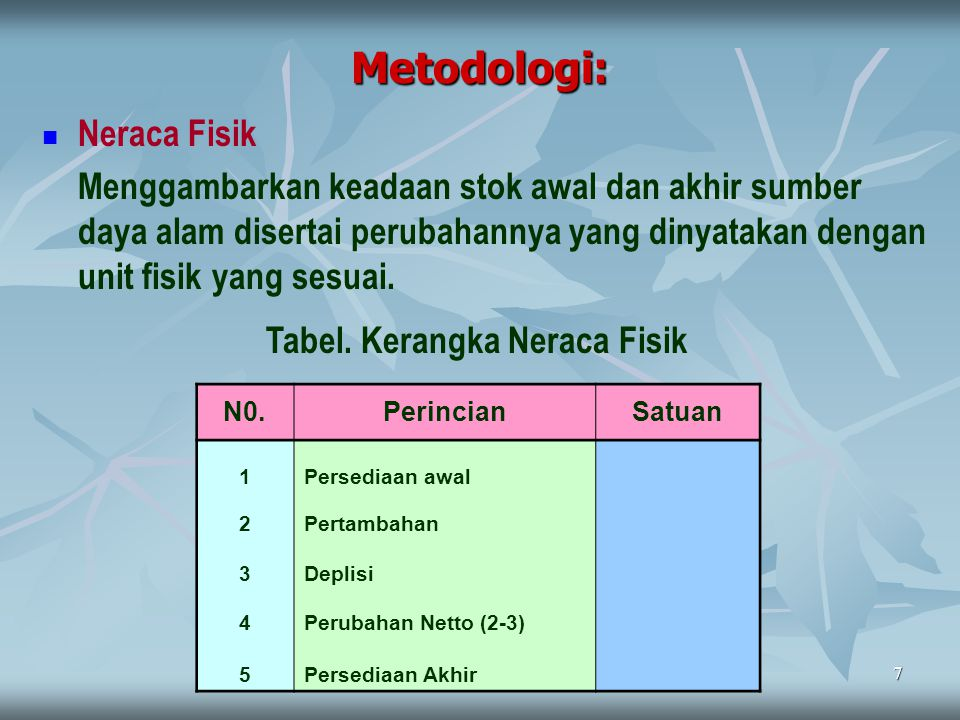 7 Metodologi: Neraca Fisik Menggambarkan keadaan stok awal dan akhir sumber daya alam disertai perubahannya yang dinyatakan dengan unit fisik yang ses