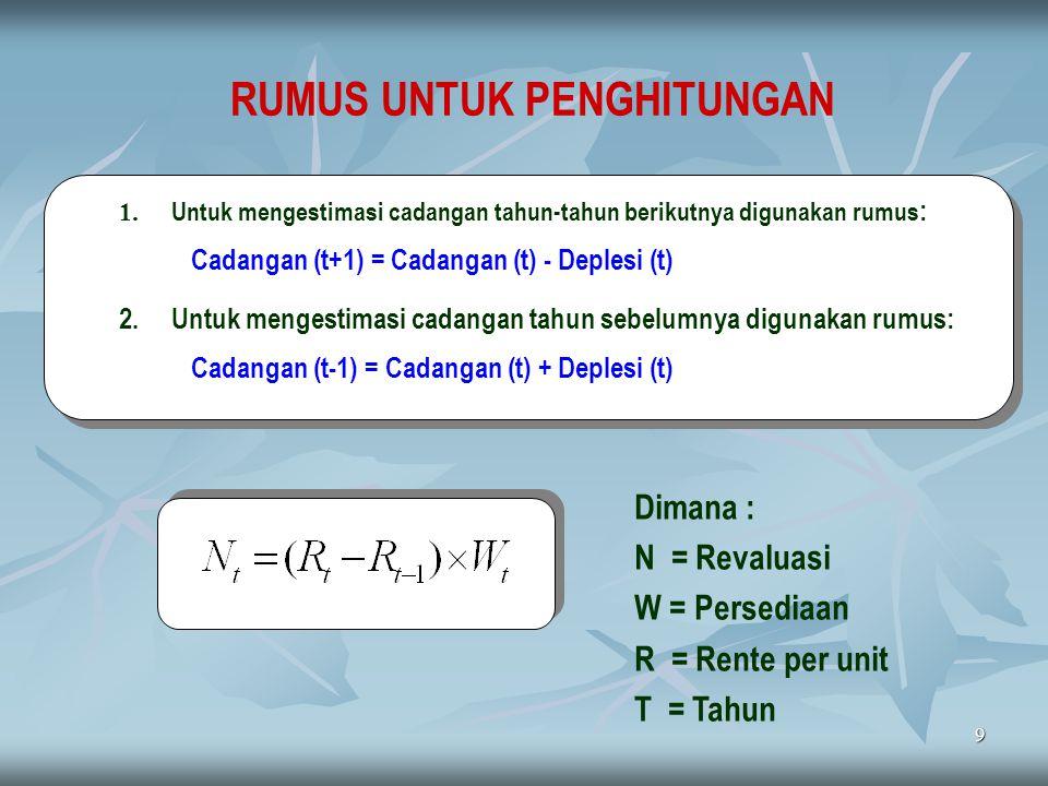 9 RUMUS UNTUK PENGHITUNGAN 1. Untuk mengestimasi cadangan tahun-tahun berikutnya digunakan rumus : Cadangan (t+1) = Cadangan (t) - Deplesi (t) 2.Untuk