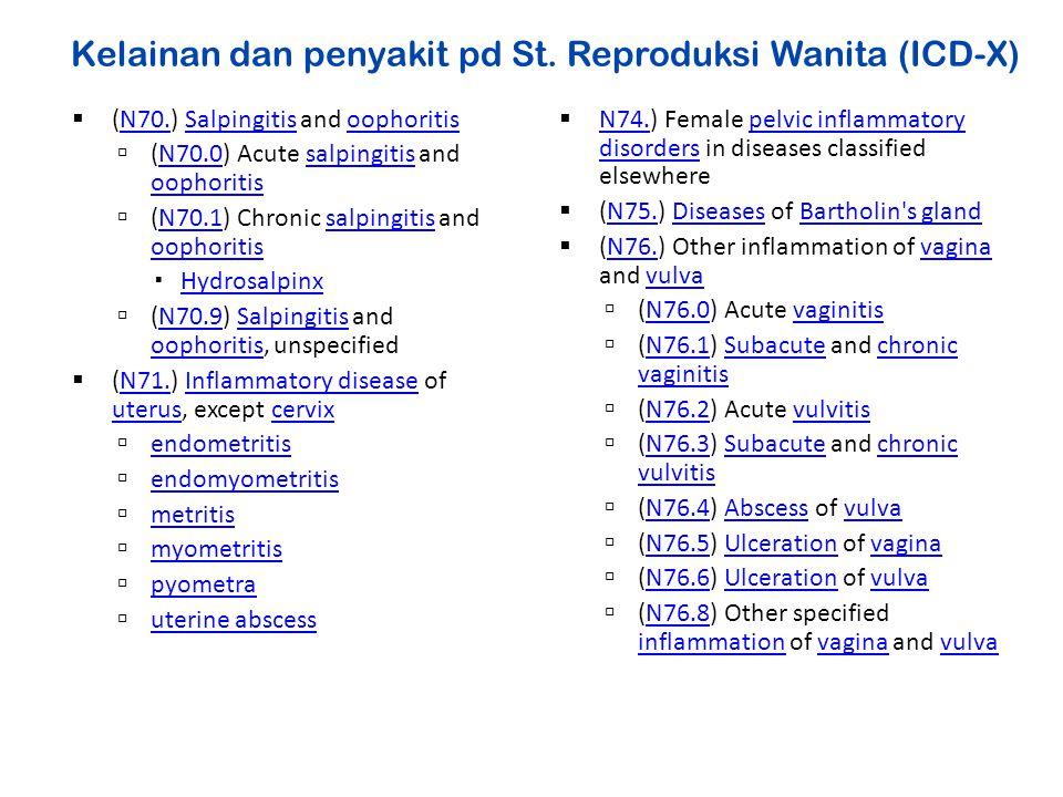 Kelainan dan penyakit pd St. Reproduksi Wanita (ICD-X)  (N70.) Salpingitis and oophoritisN70.Salpingitisoophoritis  (N70.0) Acute salpingitis and oo