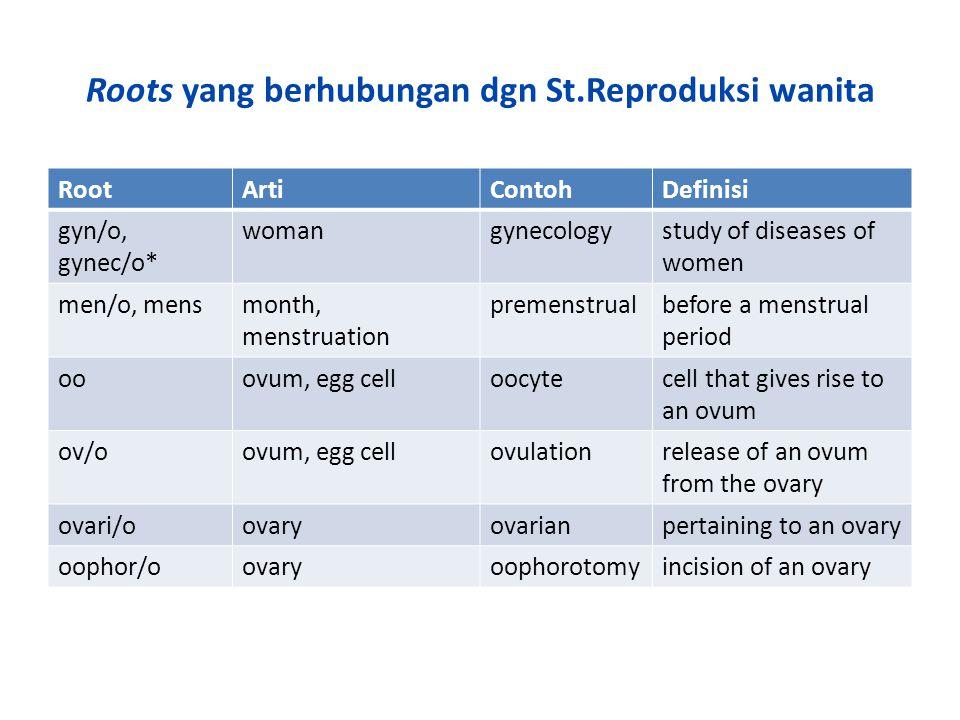 Roots yang berhubungan dgn St.Reproduksi wanita RootArtiContohDefinisi gyn/o, gynec/o* womangynecologystudy of diseases of women men/o, mensmonth, men